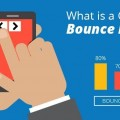 bouncerate_blog